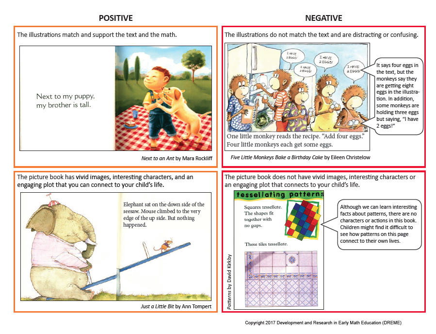 Math picture book analysis guide, page 2